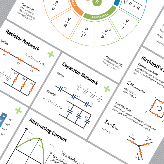 basic electronics theory cheat sheet poster