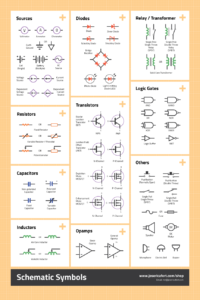 circuit schematic symbols preview