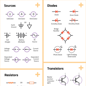 circuit schematic symbols preview containing sources, diodes, resistos etc