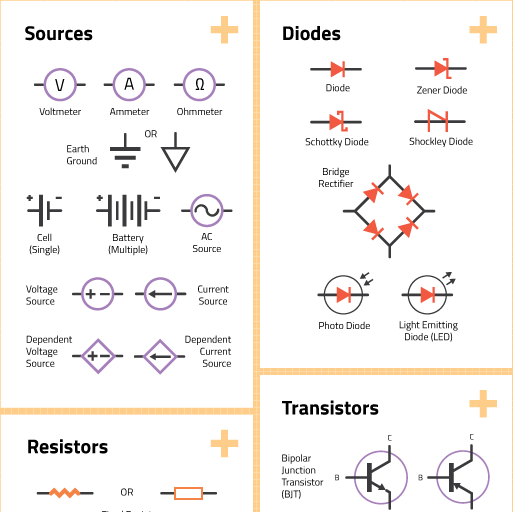 circuit schematic symbols preview containing sources, diodes, resistos etc