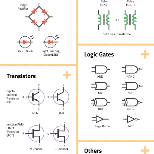 circuit schematic symbols preview conataining transistors and logic gates