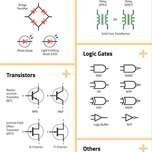 circuit schematic symbols preview conataining transistors and logic gates