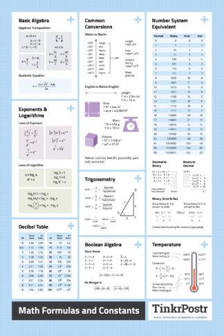 useful math cheat sheet