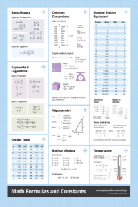 math formulas and constants cheat sheet poster preview lower part