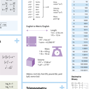 math formulas and constants cheat sheet poster preview conversions