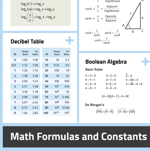 math formulas and constants cheat sheet poster preview title