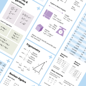 math formulas and constants cheat sheet poster preview diagonally